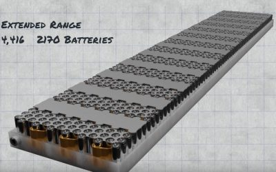 Les batteries de la TM3
