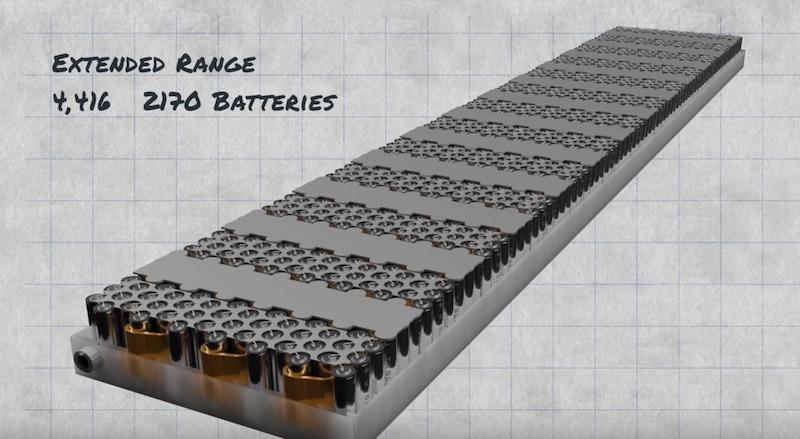 Les batteries de la TM3